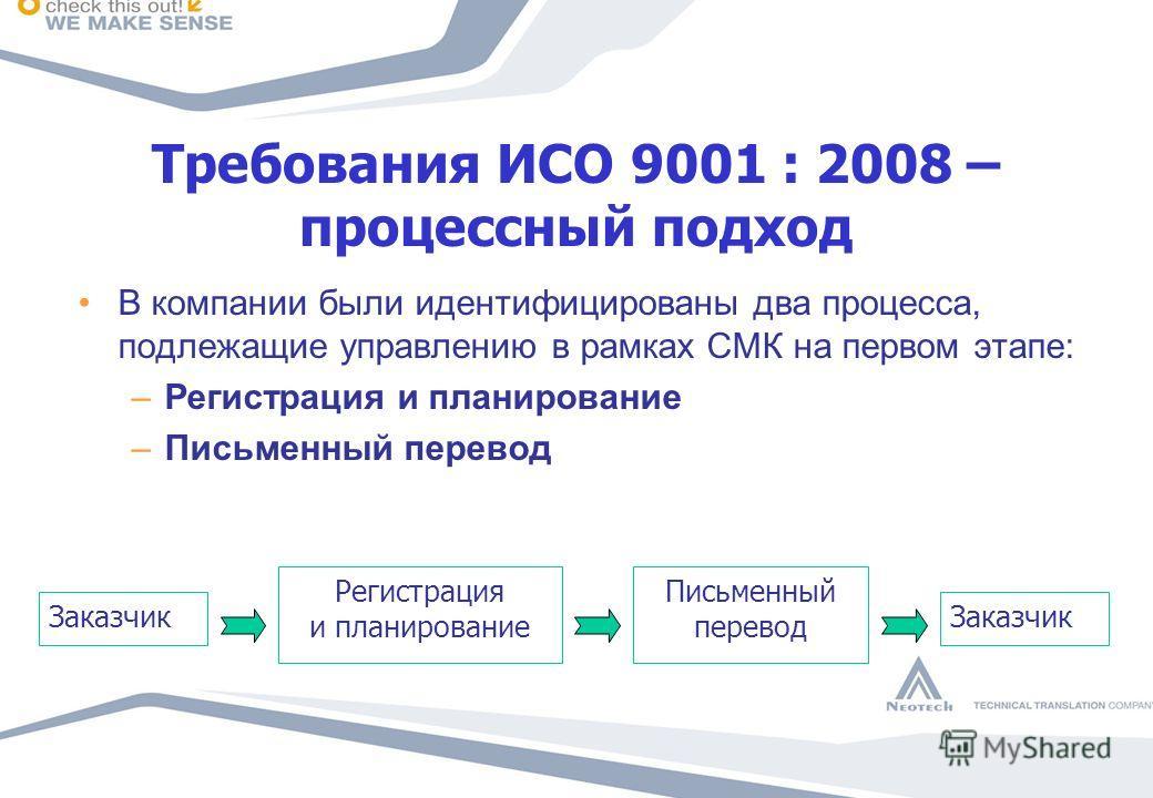 Требования ИСО 9001 : 2008 – процессный подход В компании были идентифицированы два процесса, подлежащие управлению в рамках СМК на первом этапе: –Регистрация и планирование –Письменный перевод Заказчик Регистрация и планирование Письменный перевод З