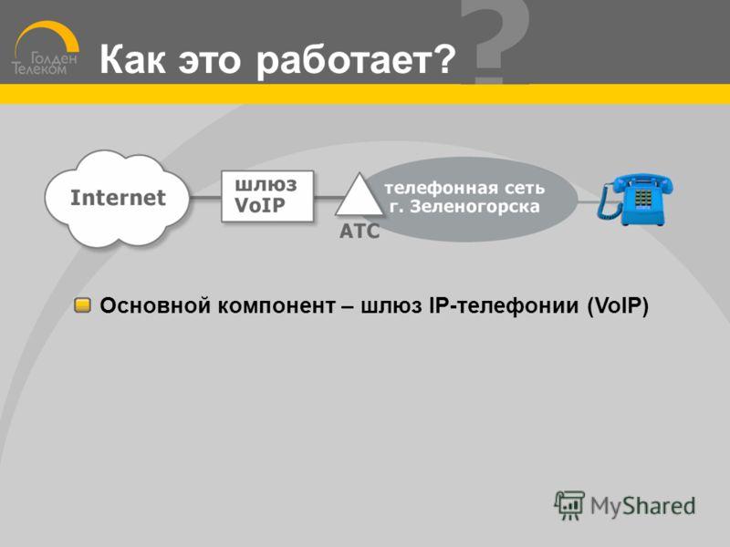Основной компонент – шлюз IP-телефонии (VoIP) Как это работает?