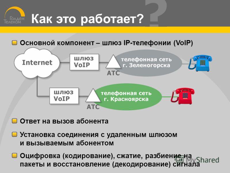 Основной компонент – шлюз IP-телефонии (VoIP) Ответ на вызов абонента Установка соединения с удаленным шлюзом и вызываемым абонентом Оцифровка (кодирование), сжатие, разбиение на пакеты и восстановление (декодирование) сигнала Как это работает?