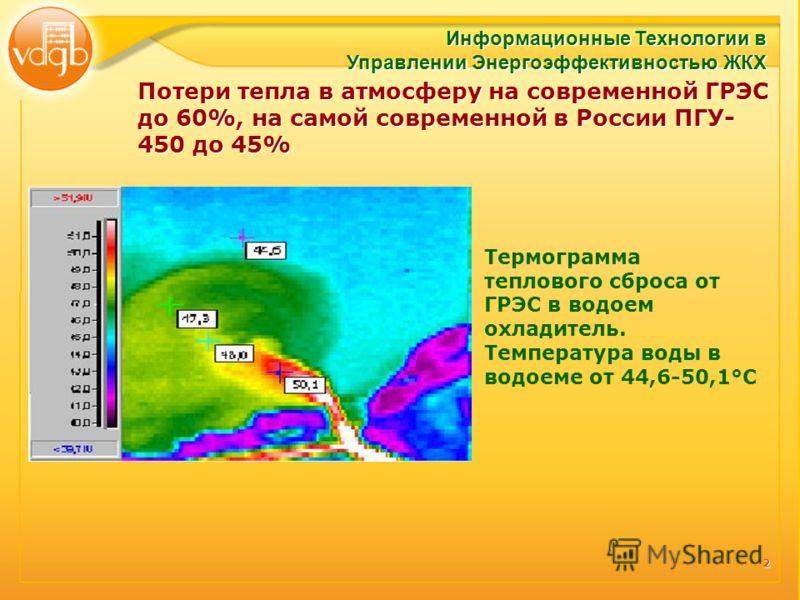 2 Информационные Технологии в Управлении Энергоэффективностью ЖКХ Потери тепла в атмосферу на современной ГРЭС до 60%, на самой современной в России ПГУ- 450 до 45% Термограмма теплового сброса от ГРЭС в водоем охладитель. Температура воды в водоеме