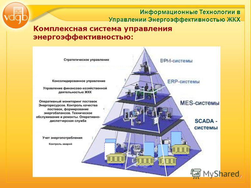 7 Комплексная система управления энергоэффективностью: Информационные Технологии в Управлении Энергоэффективностью ЖКХ