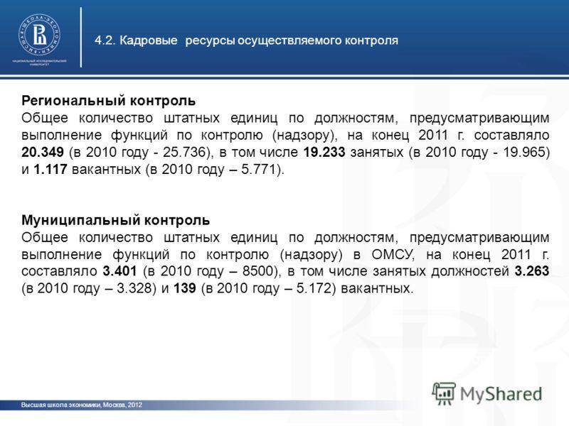 Высшая школа экономики, Москва, 2012 4.2. Кадровые ресурсы осуществляемого контроля фото Региональный контроль Общее количество штатных единиц по должностям, предусматривающим выполнение функций по контролю (надзору), на конец 2011 г. составляло 20.3