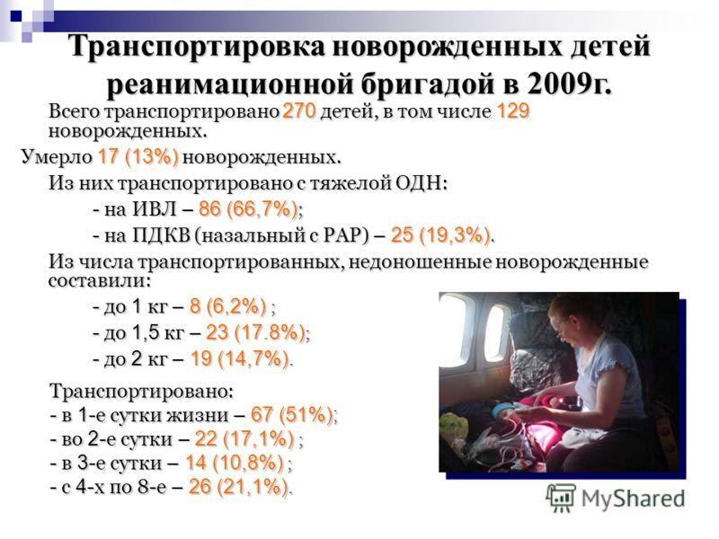 Транспортировка новорожденных детей реанимационной бригадой в 2009г. Всего транспортировано 270 детей, в том числе 129 новорожденных. Умерло 17 (13%) новорожденных. Из них транспортировано с тяжелой ОДН: - на ИВЛ – 86 (66,7%) ; - на ПДКВ (назальный с