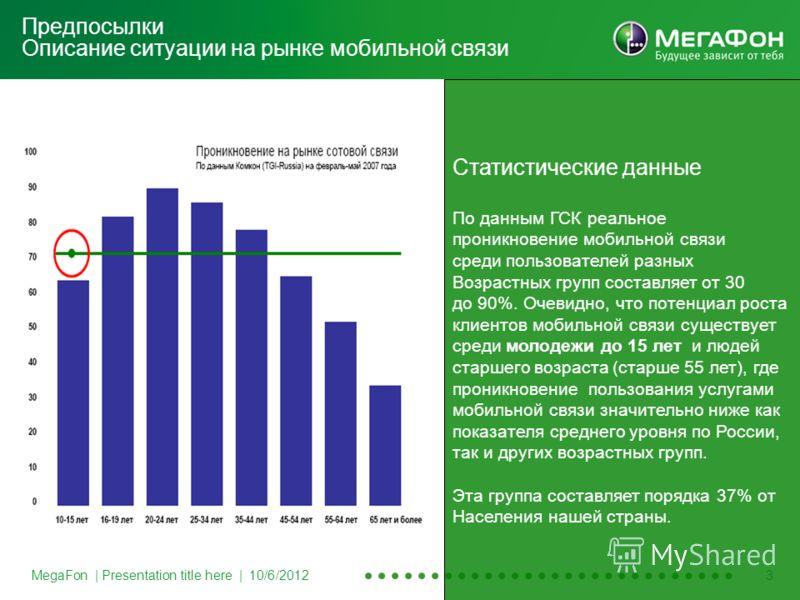 MegaFon | Presentation title here | 8/20/2012 3 Предпосылки Описание ситуации на рынке мобильной связи Статистические данные По данным ГСК реальное проникновение мобильной связи среди пользователей разных Возрастных групп составляет от 30 до 90%. Оче