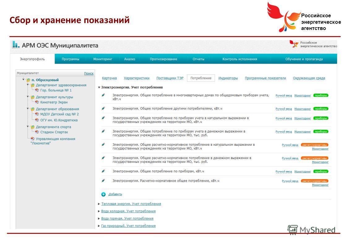 Российское энергетическое агентство Сбор и хранение показаний