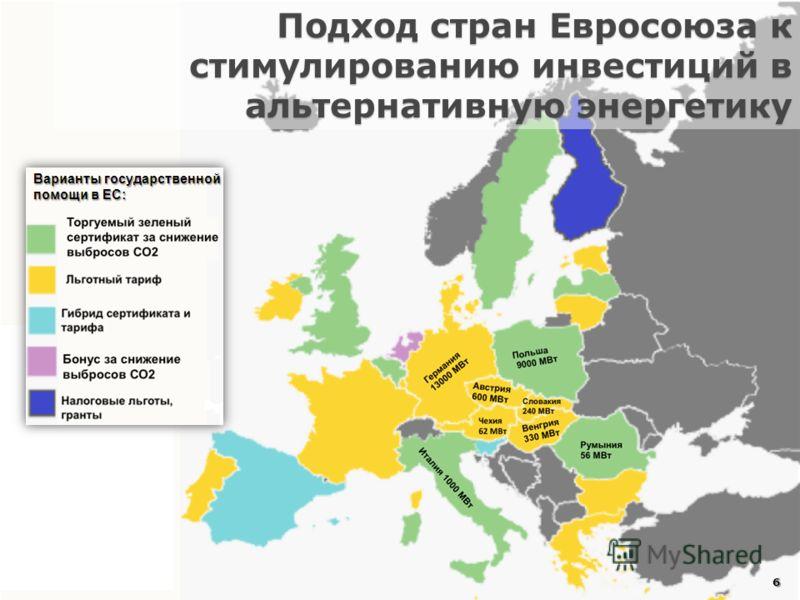 Подход стран Евросоюза к стимулированию инвестиций в альтернативную энергетику 6