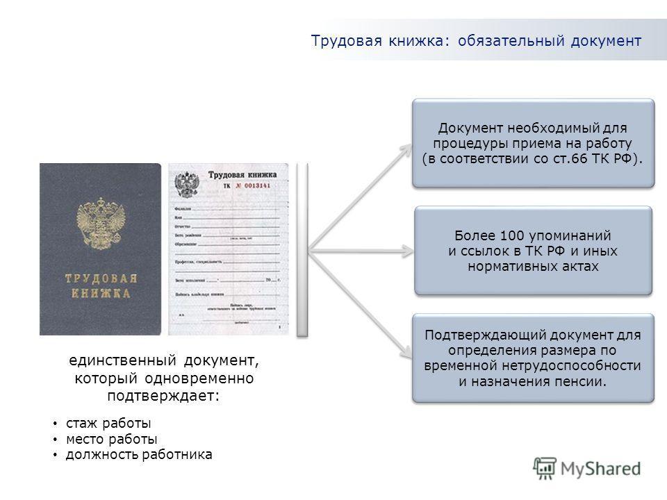 Трудовая книжка: обязательный документ единственный документ, который одновременно подтверждает: стаж работы место работы должность работника Документ необходимый для процедуры приема на работу (в соответствии со ст.66 ТК РФ). Документ необходимый дл