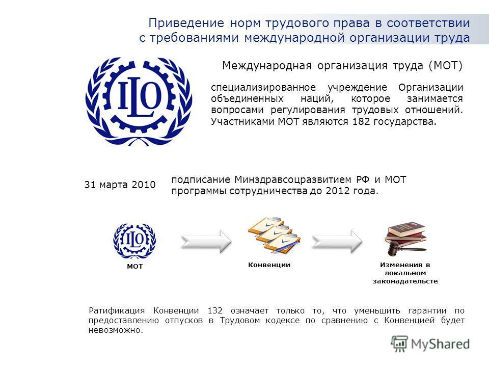 Приведение норм трудового права в соответствии с требованиями международной организации труда Ратификация Конвенции 132 означает только то, что уменьшить гарантии по предоставлению отпусков в Трудовом кодексе по сравнению с Конвенцией будет невозможн