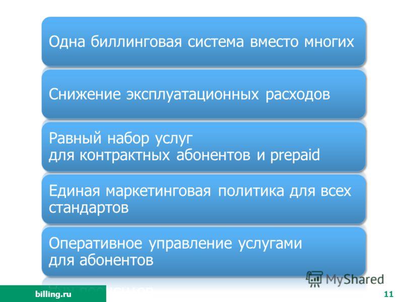 billing.ru11 Одна биллинговая система вместо многихСнижение эксплуатационных расходов Равный набор услуг для контрактных абонентов и prepaid Единая маркетинговая политика для всех стандартов Оперативное управление услугами для абонентов