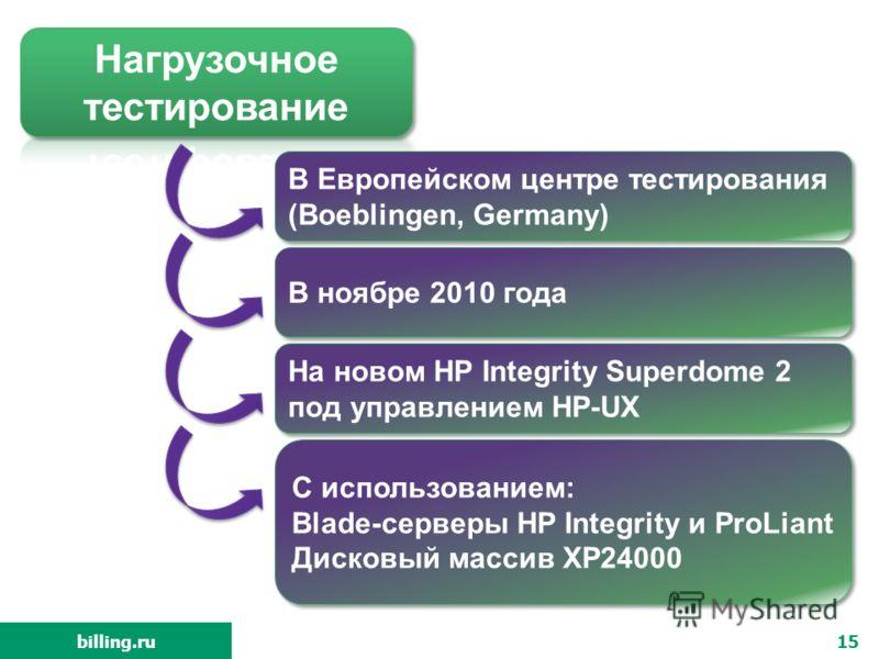 billing.ru15 В Европейском центре тестирования (Boeblingen, Germany) В ноябре 2010 года На новом HP Integrity Superdome 2 под управлением HP-UX C использованием: Blade-серверы HP Integrity и ProLiant Дисковый массив XP24000 C использованием: Blade-се