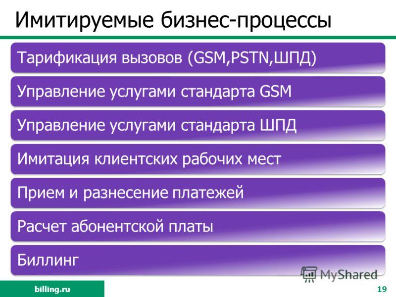 billing.ru Имитируемые бизнес-процессы Тарификация вызовов (GSM,PSTN,ШПД)Управление услугами стандарта GSMУправление услугами стандарта ШПДИмитация клиентских рабочих местПрием и разнесение платежейРасчет абонентской платыБиллинг 19