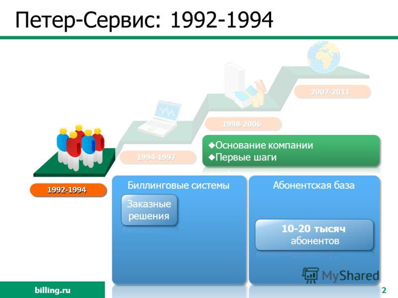 billing.ru Петер-Сервис: 1992-1994 2 1992-1994 1994-1997 1998-2006 2007-2011