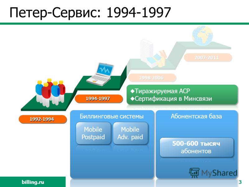 billing.ru Петер-Сервис: 1994-1997 3 1992-1994 1994-1997 1998-2006 2007-2011