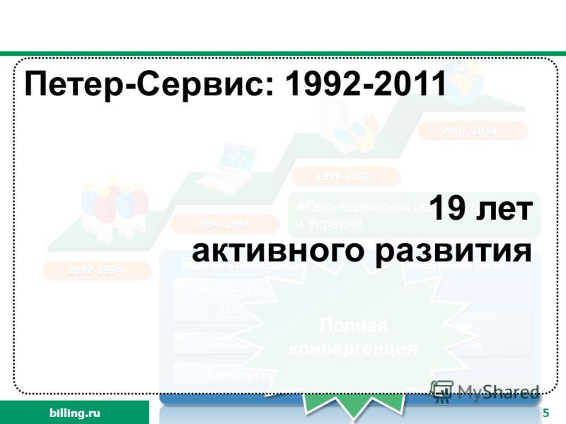billing.ru Петер-Сервис: 2007-2011 5 1992-1994 1994-1997 1998-2006 2007-2011 Полная конвергенция Петер-Сервис: 1992-2011 19 лет активного развития