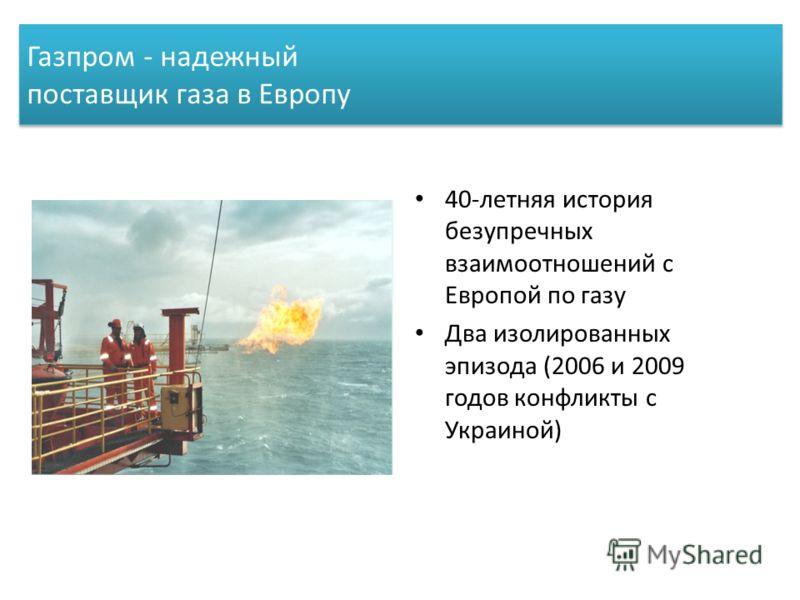 Газпром - надежный поставщик газа в Европу 40-летняя история безупречных взаимоотношений с Европой по газу Два изолированных эпизода (2006 и 2009 годов конфликты с Украиной)