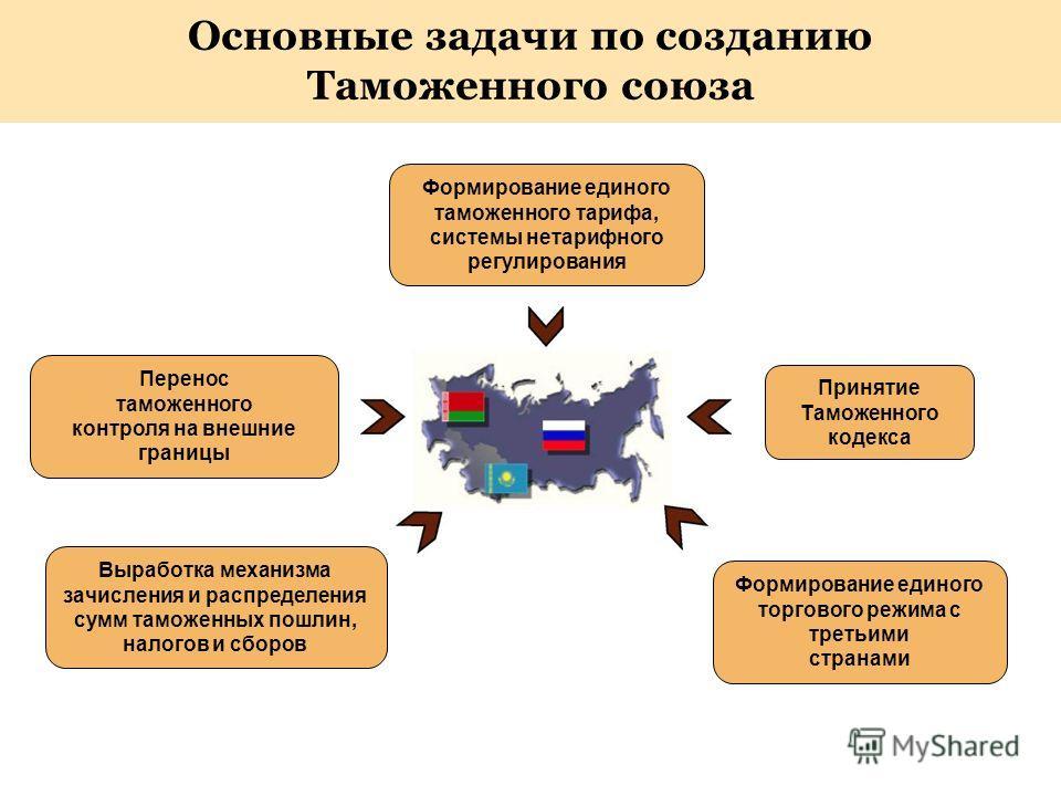 Основные задачи по созданию Таможенного союза Выработка механизма зачисления и распределения сумм таможенных пошлин, налогов и сборов Формирование единого торгового режима с третьими странами Принятие Таможенного кодекса Формирование единого таможенн