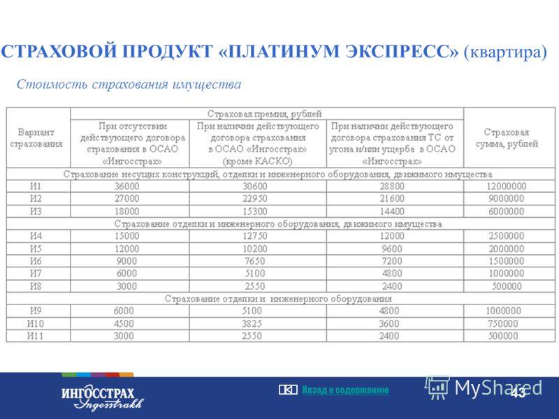42 Варианты комбинаций элементов имущества и страховых сумм СТРАХОВОЙ ПРОДУКТ «ПЛАТИНУМ ЭКСПРЕСС» (квартира) Пример. Вы застраховали Вашу квартиру на 1 000 000 рублей по варианту 7. Это значит, что страховая сумма будет распределена следующим образом