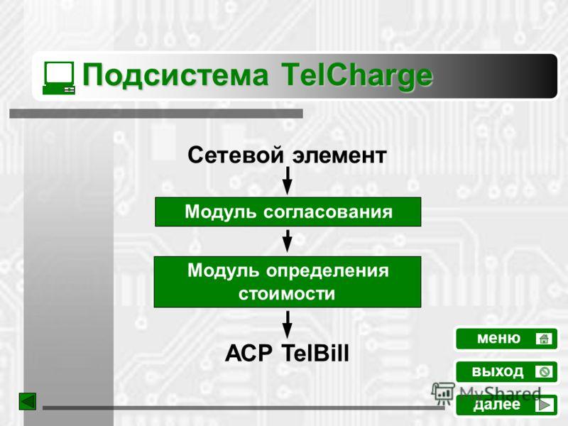 Подсистема TelCharge Модуль согласования Модуль определения стоимости Сетевой элемент АСР TelBill меню далее выход