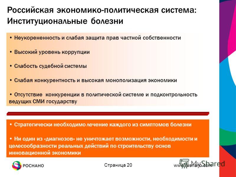 www.rusnano.com Страница 20 Российская экономико-политическая система: Институциональные болезни Неукорененность и слабая защита прав частной собственности Высокий уровень коррупции Слабость судебной системы Слабая конкурентность и высокая монополиза