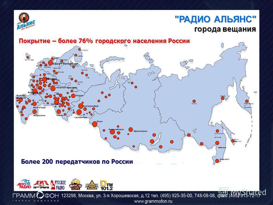 РАДИО АЛЬЯНС города вещания Более 200 передатчиков по России Покрытие – более 76% городского населения России