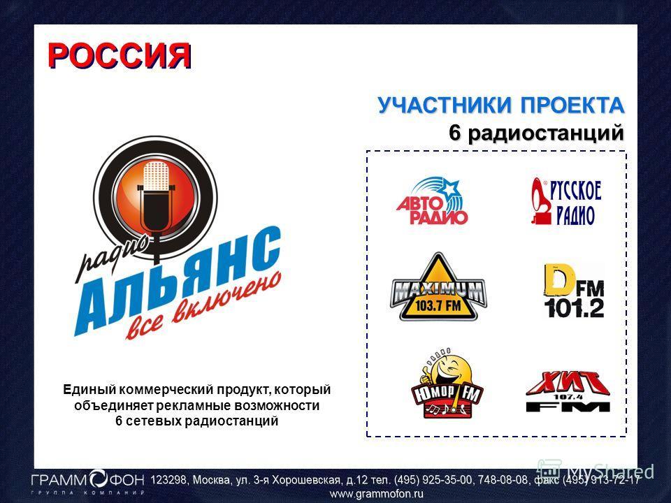 РОССИЯ Единый коммерческий продукт, который объединяет рекламные возможности 6 сетевых радиостанций УЧАСТНИКИ ПРОЕКТА 6 радиостанций