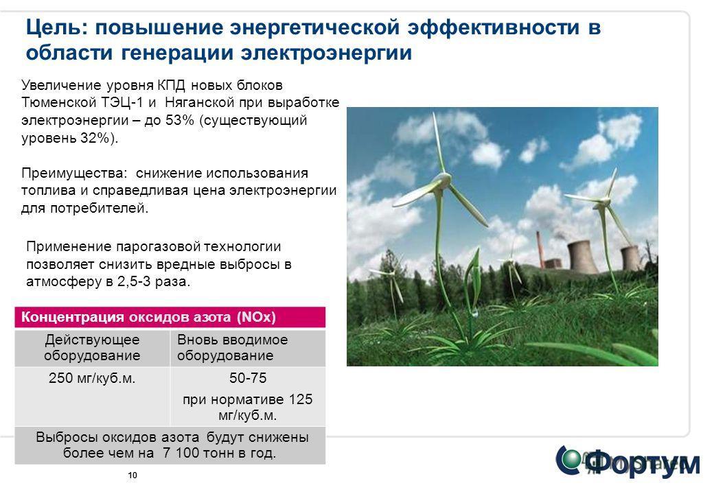 10 Цель: повышение энергетической эффективности в области генерации электроэнергии Применение парогазовой технологии позволяет снизить вредные выбросы в атмосферу в 2,5-3 раза. Концентрация оксидов азота (NOx) Действующее оборудование Вновь вводимое