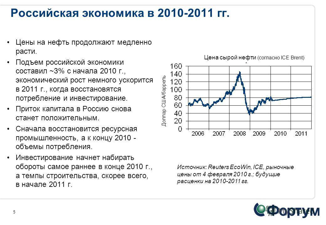 5 Российская экономика в 2010-2011 гг. Цены на нефть продолжают медленно расти. Подъем российской экономики составил ~3% с начала 2010 г., экономический рост немного ускорится в 2011 г., когда восстановятся потребление и инвестирование. Приток капита