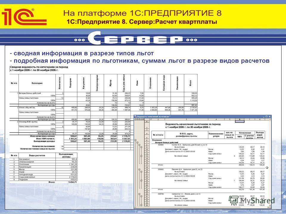 - сводная информация в разрезе типов льгот - подробная информация по льготникам, суммам льгот в разрезе видов расчетов