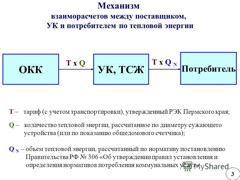 Механизм взаиморасчетов между поставщиком, УК и потребителем по тепловой энергии УК, ТСЖ Потребитель Т – тариф (с учетом транспортировки), утвержденный РЭК Пермского края; Q – количество тепловой энергии, рассчитанное по диаметру сужающего устройства