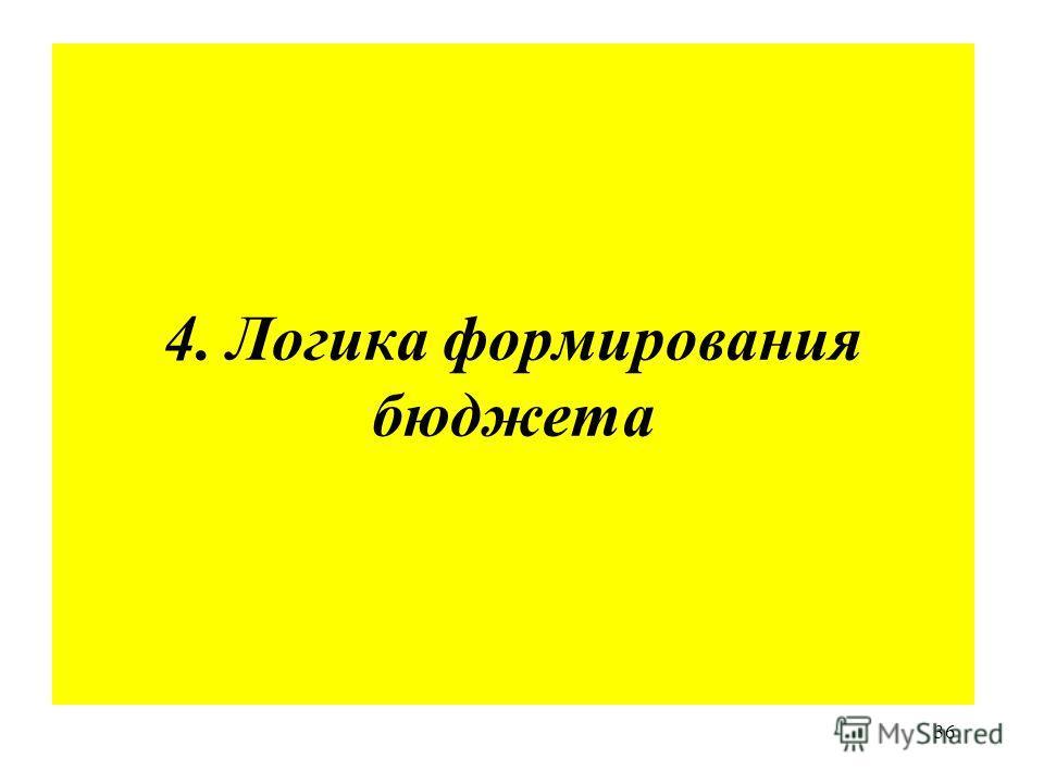 36 4. Логика формирования бюджета