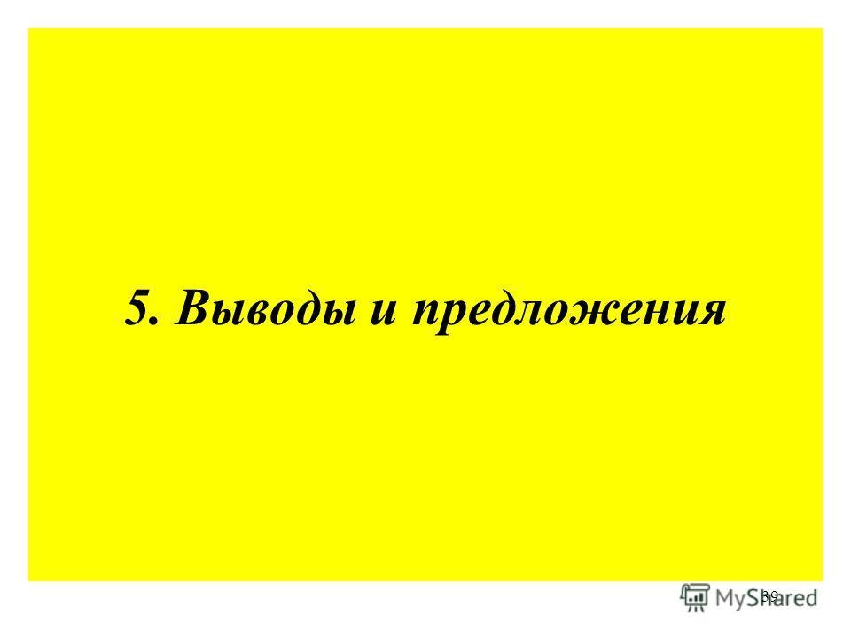 39 5. Выводы и предложения