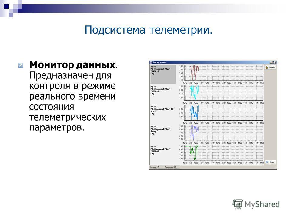 Монитор данных. Предназначен для контроля в режиме реального времени состояния телеметрических параметров. Подсистема телеметрии.
