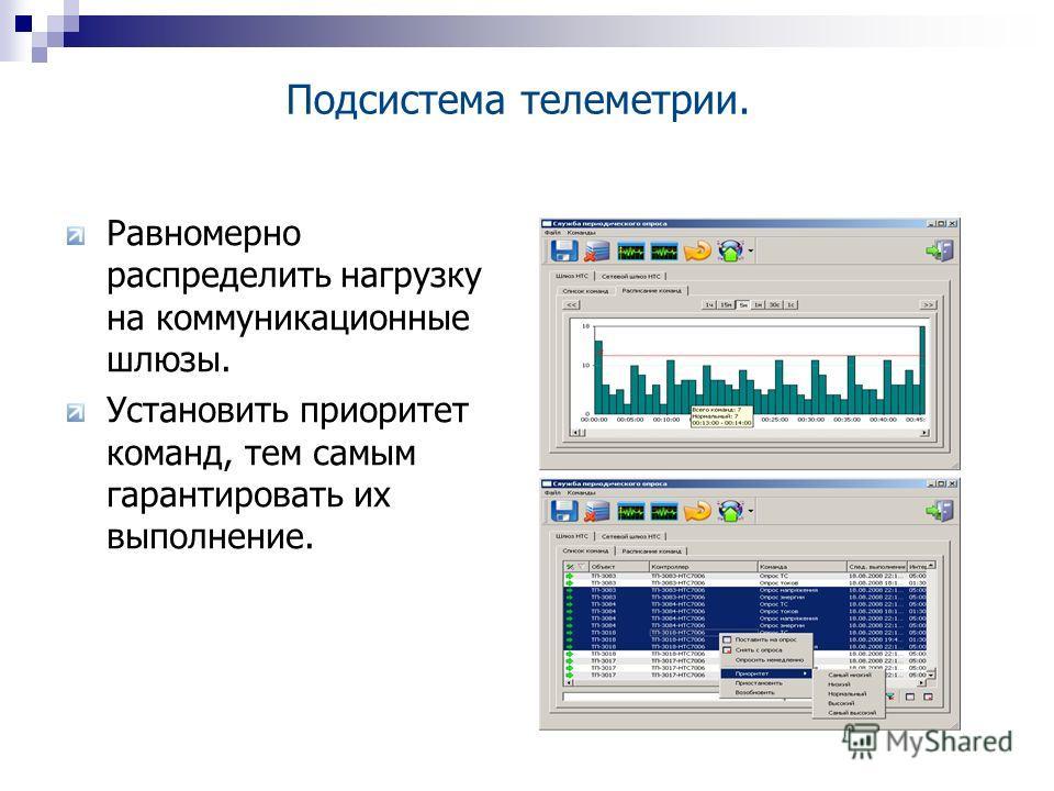 Равномерно распределить нагрузку на коммуникационные шлюзы. Установить приоритет команд, тем самым гарантировать их выполнение. Подсистема телеметрии.