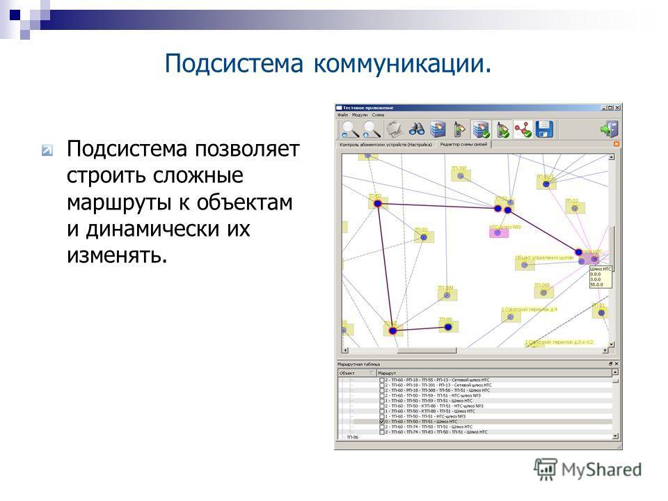Подсистема позволяет строить сложные маршруты к объектам и динамически их изменять. Подсистема коммуникации.