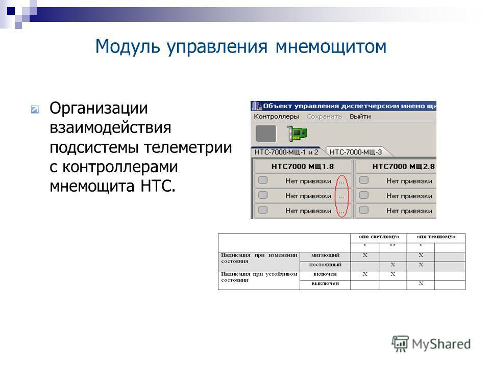 Организации взаимодействия подсистемы телеметрии с контроллерами мнемощита НТС. Модуль управления мнемощитом