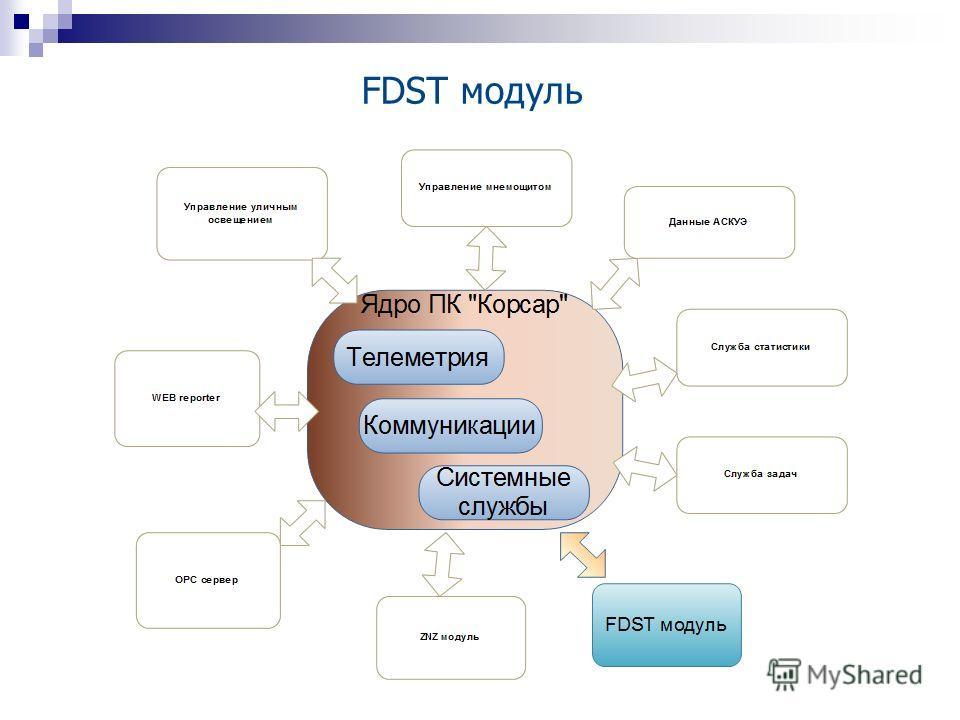 FDST модуль