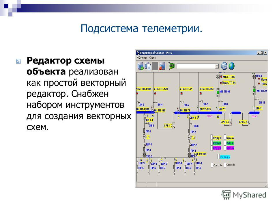 Редактор схемы объекта реализован как простой векторный редактор. Снабжен набором инструментов для создания векторных схем. Подсистема телеметрии.