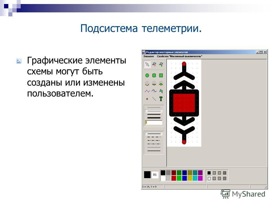 Графические элементы схемы могут быть созданы или изменены пользователем. Подсистема телеметрии.