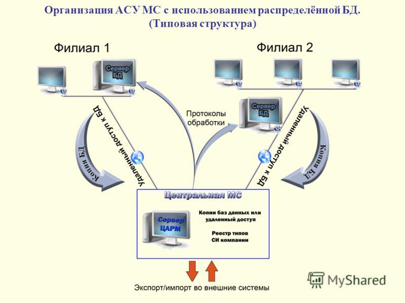 Организация АСУ МС с использованием распределённой БД. (Типовая структура)
