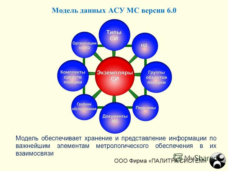ООО Фирма «ПАЛИТРА СИСТЕМ» Модель данных АСУ МС версии 6.0 Модель обеспечивает хранение и представление информации по важнейшим элементам метрологического обеспечения в их взаимосвязи
