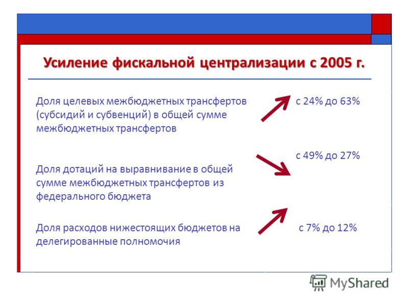 Усиление фискальной централизации с 2005 г. 3 Доля целевых межбюджетных трансфертов (субсидий и субвенций) в общей сумме межбюджетных трансфертов Доля дотаций на выравнивание в общей сумме межбюджетных трансфертов из федерального бюджета с 24% до 63%