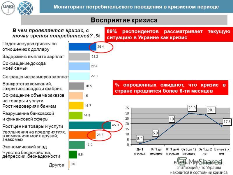 Мониторинг потребительского поведения в кризисном периоде Выборка - 1781 респондент, считающий, что Украина находится в состоянии кризиса Восприятие кризиса 89% респондентов рассматривает текущую ситуацию в Украине как кризис В чем проявляется кризис