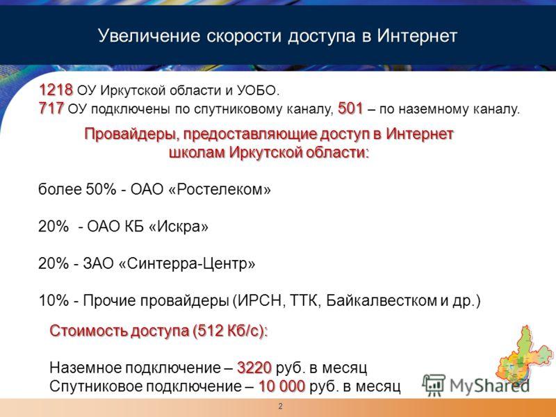 LOGO Увеличение скорости доступа в Интернет Провайдеры, предоставляющие доступ в Интернет школам Иркутской области: более 50% - ОАО «Ростелеком» 20% - ОАО КБ «Искра» 20% - ЗАО «Синтерра-Центр» 10% - Прочие провайдеры (ИРСН, ТТК, Байкалвестком и др.)