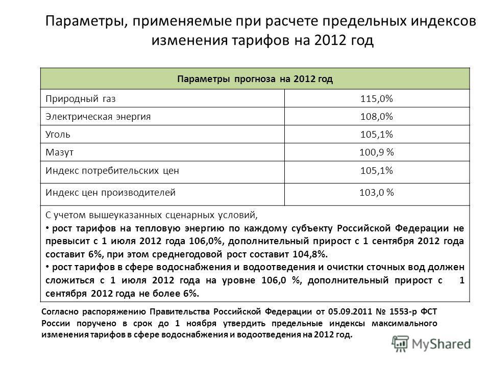 Согласно распоряжению Правительства Российской Федерации от 05.09.2011 1553-р ФСТ России поручено в срок до 1 ноября утвердить предельные индексы максимального изменения тарифов в сфере водоснабжения и водоотведения на 2012 год. Параметры, применяемы