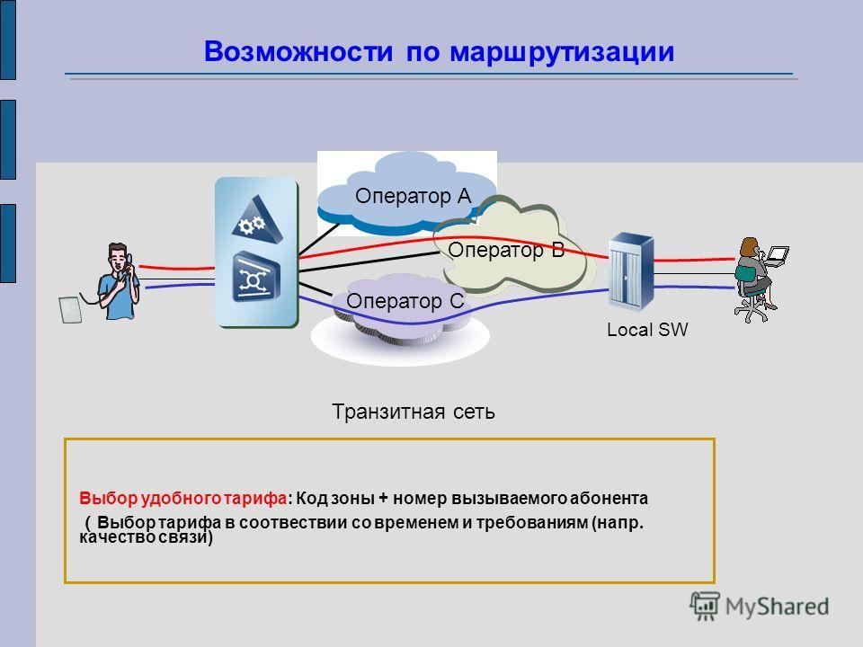 Транзитная сеть Оператор A Оператор B Оператор C Local SW Выбор удобного тарифа: Код зоны + номер вызываемого абонента Выбор тарифа в соотвествии со временем и требованиям (напр. качество связи) Возможности по маршрутизации