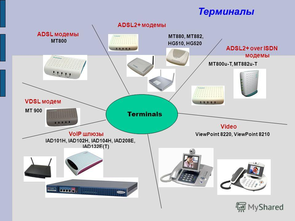 Терминалы ADSL модемы VDSL модем VoIP шлюзы MT 900 MT880, MT882, HG510, HG520 IAD101H, IAD102H, IAD104H, IAD208E, IAD132E(T) Terminals MT800 ADSL2+ модемы ADSL2+ over ISDN модемы MT800u-T, MT882u-T Video ViewPoint 8220, ViewPoint 8210