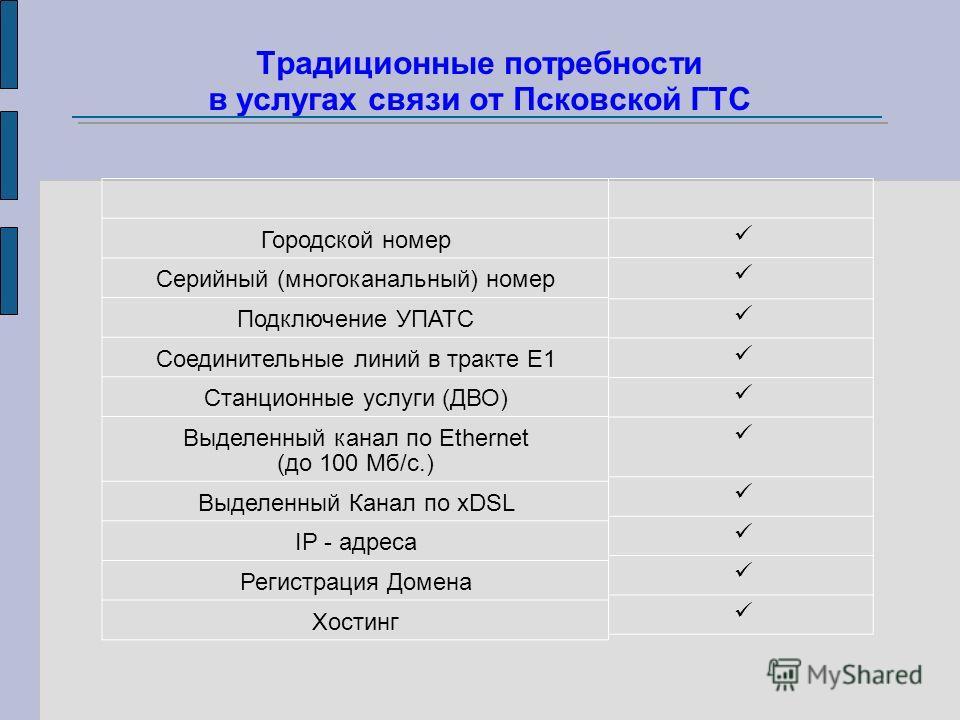Традиционные потребности в услугах связи от Псковской ГТС Городской номер Серийный (многоканальный) номер Подключение УПАТС Соединительные линий в тракте Е1 Станционные услуги (ДВО) Выделенный канал по Ethernet (до 100 Мб/с.) Выделенный Канал по xDSL