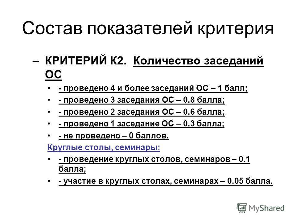 Состав показателей критерия –КРИТЕРИЙ К2. Количество заседаний ОС - проведено 4 и более заседаний ОС – 1 балл; - проведено 3 заседания ОС – 0.8 балла; - проведено 2 заседания ОС – 0.6 балла; - проведено 1 заседание ОС – 0.3 балла; - не проведено – 0