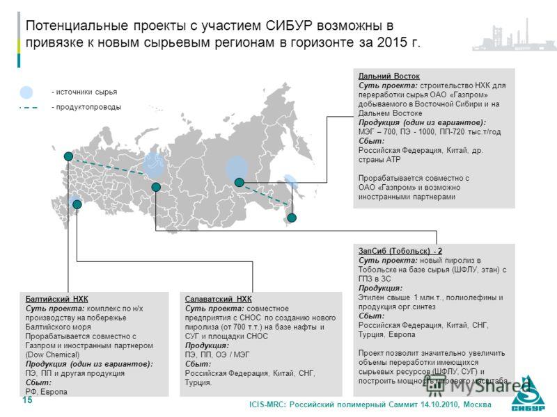 ICIS-MRC: Российский полимерный Саммит 14.10.2010, Москва 15 Потенциальные проекты с участием СИБУР возможны в привязке к новым сырьевым регионам в горизонте за 2015 г. Балтийский НХК Суть проекта: комплекс по н/х производству на побережье Балтийског