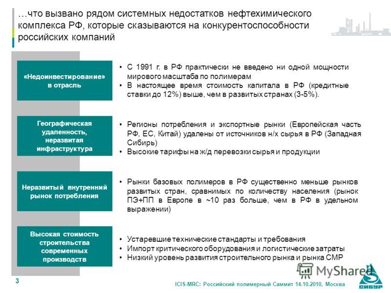 ICIS-MRC: Российский полимерный Саммит 14.10.2010, Москва 3 Рынки базовых полимеров в РФ существенно меньше рынков развитых стран, сравнимых по количеству населения (рынок ПЭ+ПП в Европе в ~10 раз больше, чем в РФ в удельном выражении) Регионы потреб